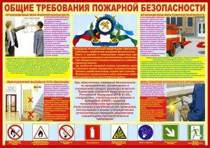 Инструкция пожарной безопасности салона красоты