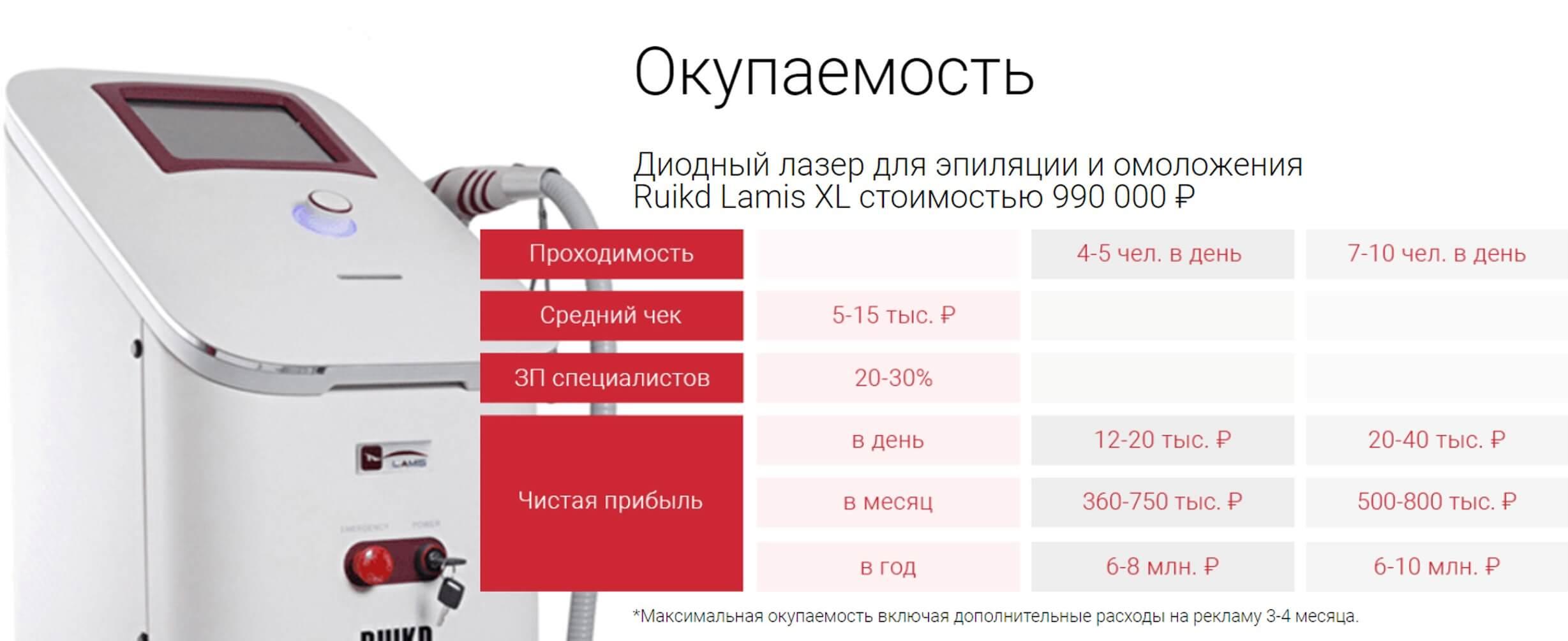 Ruikd Lamis XL