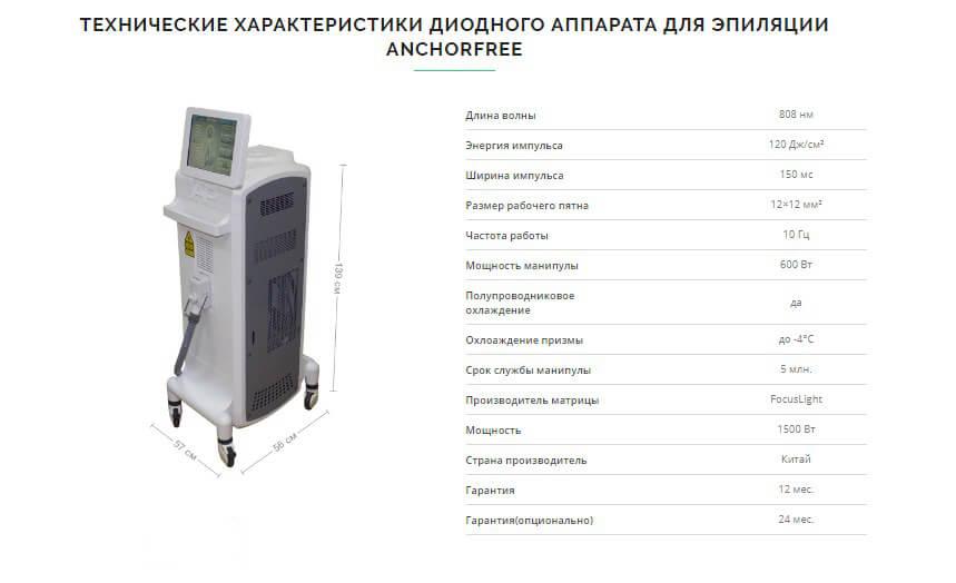 Diodnyiy lazer ANCHORFREE FreeM - Диодный лазер для эпиляции - рейтинг лучших аппаратов
